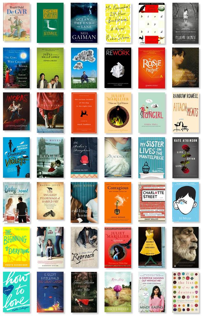 Boeken van 2013
